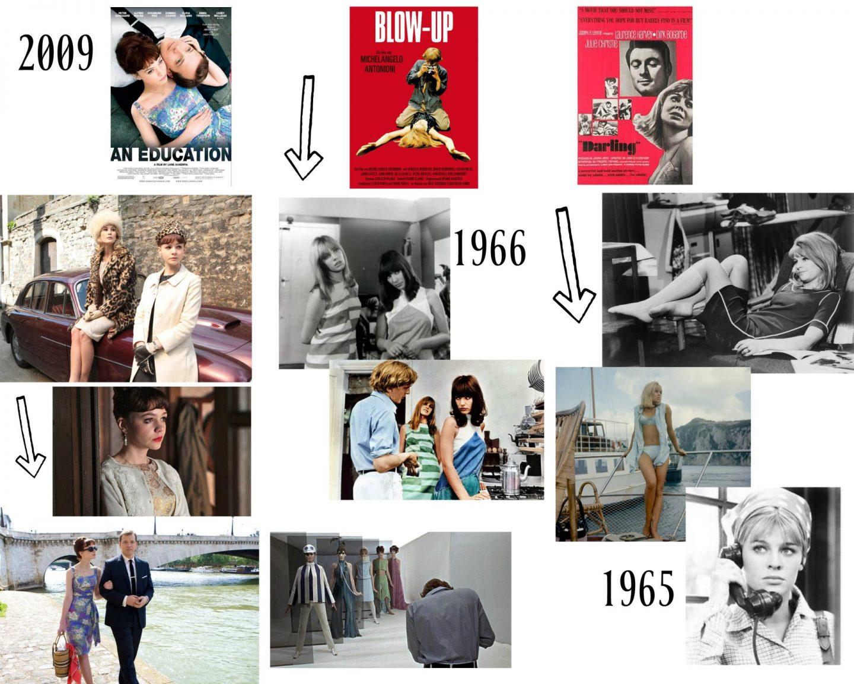 9 stylish movies set in London and the UK | London Fashion week | mamasvib